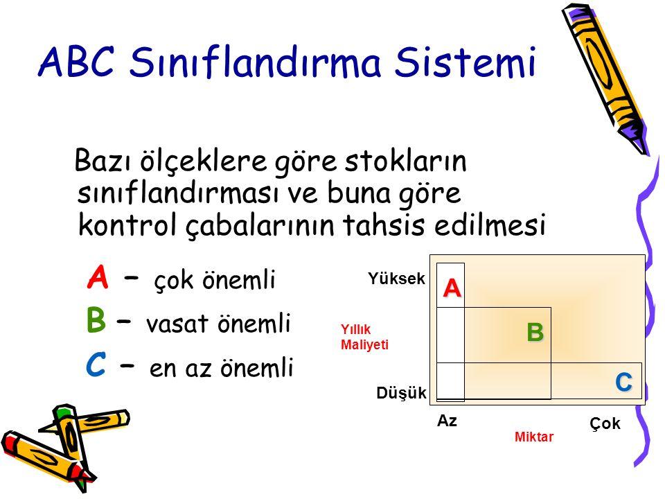 ABC Sınıflandırma Sistemi Bazı ölçeklere göre stokların sınıflandırması ve buna göre kontrol çabalarının tahsis edilmesi A – çok önemli B – vasat önem