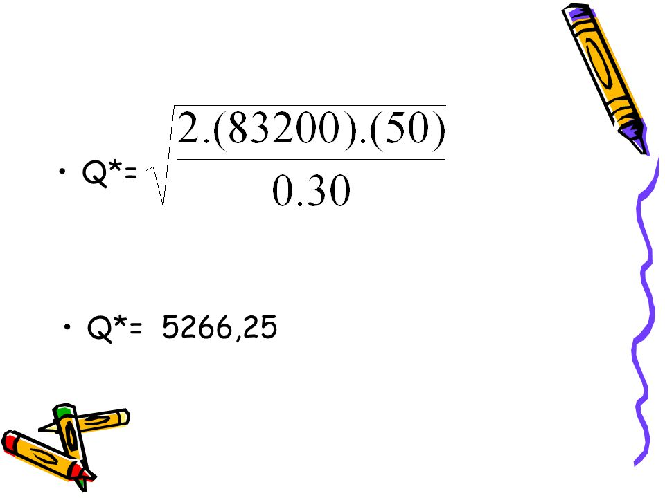 Q*= 5266,25