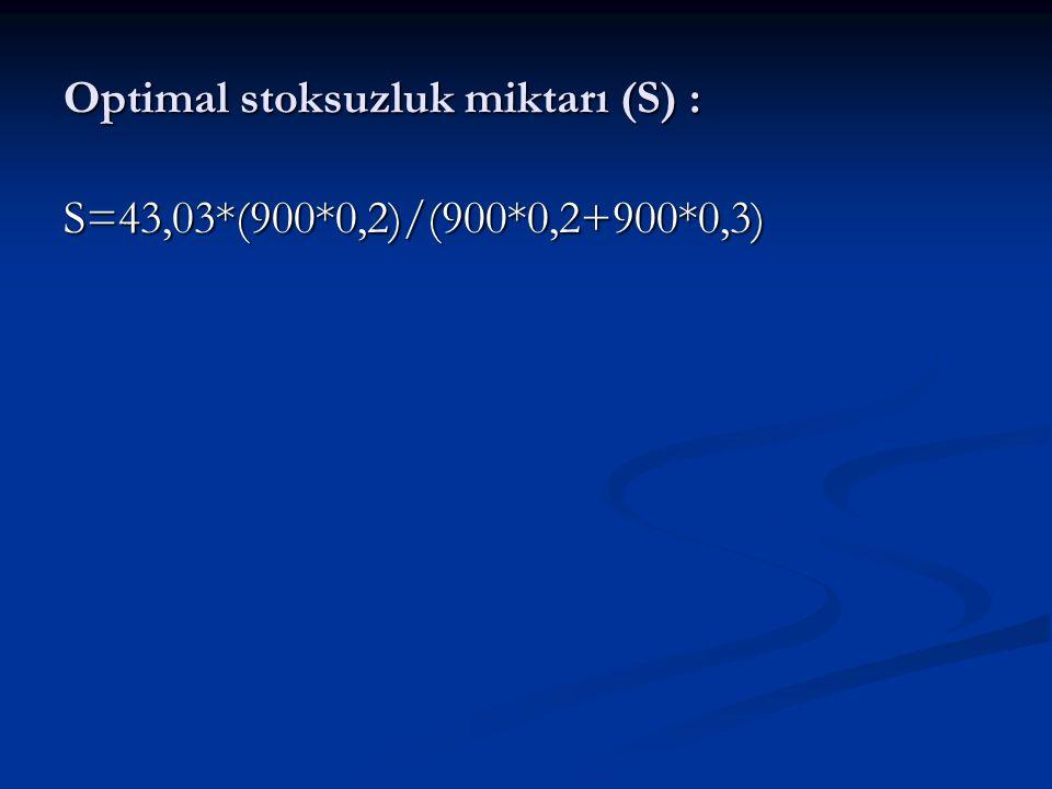 Optimal stoksuzluk miktarı (S) : S=43,03*(900*0,2)/(900*0,2+900*0,3)