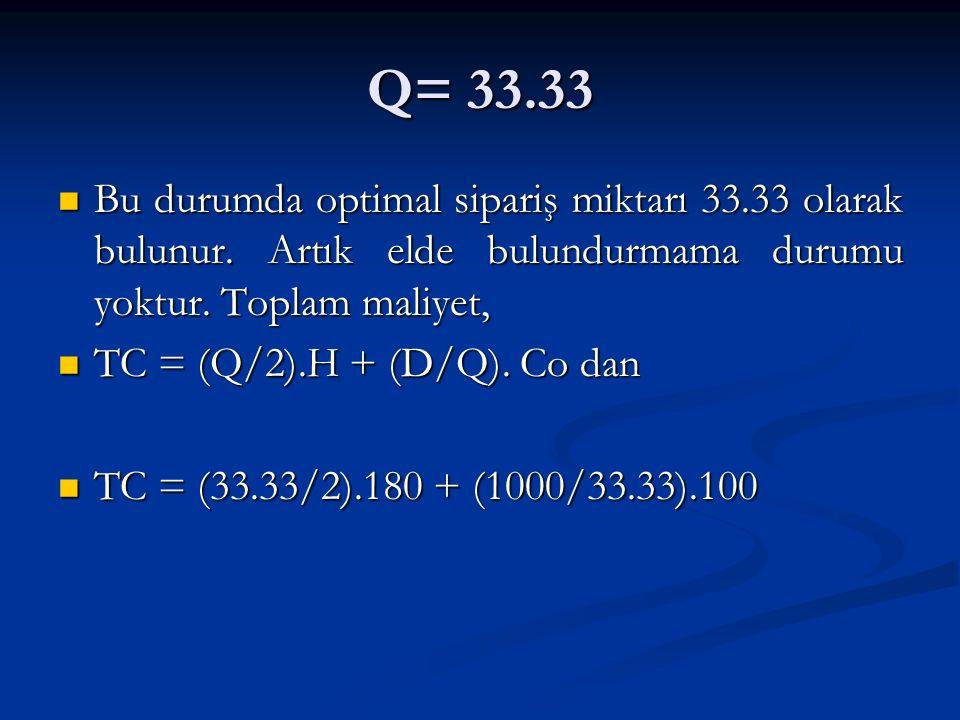 Q= 33.33 Bu durumda optimal sipariş miktarı 33.33 olarak bulunur. Artık elde bulundurmama durumu yoktur. Toplam maliyet, Bu durumda optimal sipariş mi
