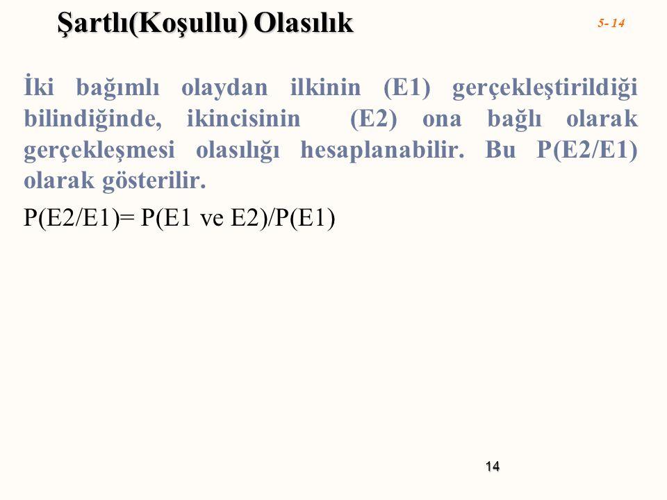 5- 14 14 Şartlı(Koşullu) Olasılık İki bağımlı olaydan ilkinin (E1) gerçekleştirildiği bilindiğinde, ikincisinin (E2) ona bağlı olarak gerçekleşmesi ol
