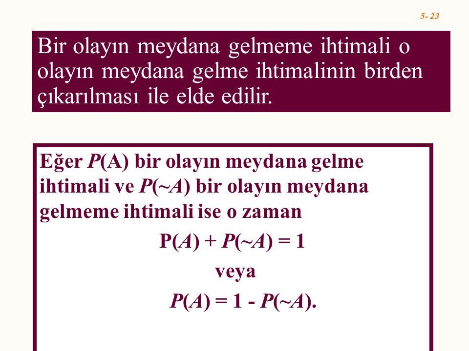 5- 23 Eğer P(A) bir olayın meydana gelme ihtimali ve P(~A) bir olayın meydana gelmeme ihtimali ise o zaman P(A) + P(~A) = 1 veya P(A) = 1 - P(~A). Bir