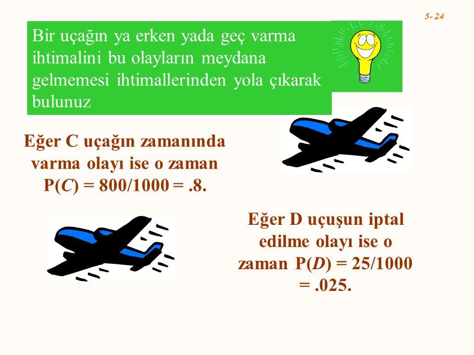 5- 24 Eğer D uçuşun iptal edilme olayı ise o zaman P(D) = 25/1000 =.025. Bir uçağın ya erken yada geç varma ihtimalini bu olayların meydana gelmemesi