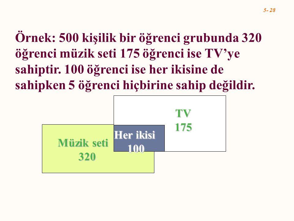 5- 28 Müzik seti 320 320 Her ikisi 100 100 TV175 Örnek: 500 kişilik bir öğrenci grubunda 320 öğrenci müzik seti 175 öğrenci ise TV'ye sahiptir. 100 öğ