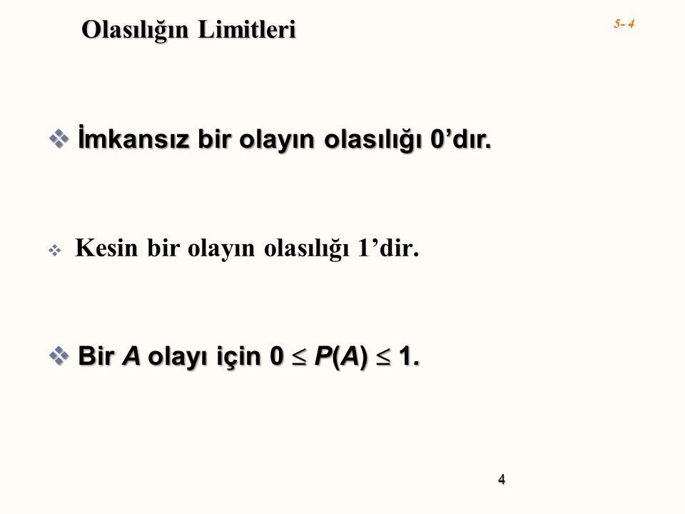 5- 4 4 Olasılığın Limitleri  Kesin bir olayın olasılığı 1'dir.  İmkansız bir olayın olasılığı 0'dır.  Bir A olayı için 0  P(A)  1.