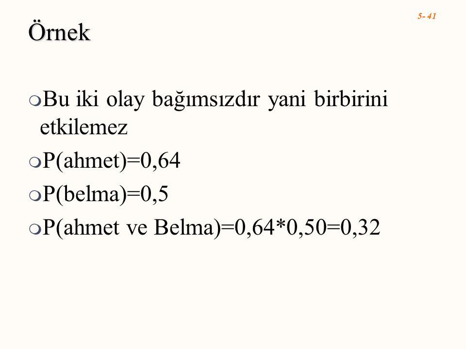 5- 41 Örnek  Bu iki olay bağımsızdır yani birbirini etkilemez  P(ahmet)=0,64  P(belma)=0,5  P(ahmet ve Belma)=0,64*0,50=0,32