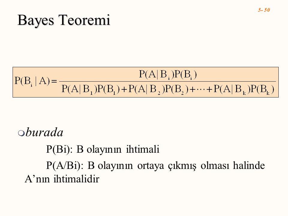 5- 50 Bayes Teoremi  burada P(Bi): B olayının ihtimali P(A/Bi): B olayının ortaya çıkmış olması halinde A'nın ihtimalidir