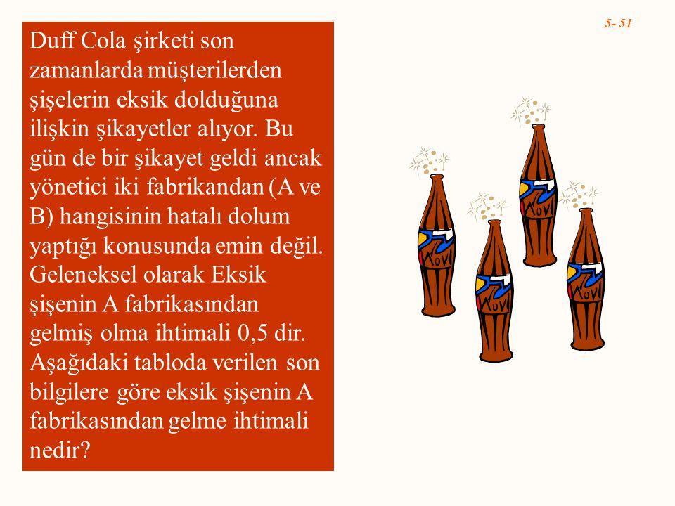 5- 51 Duff Cola şirketi son zamanlarda müşterilerden şişelerin eksik dolduğuna ilişkin şikayetler alıyor. Bu gün de bir şikayet geldi ancak yönetici i