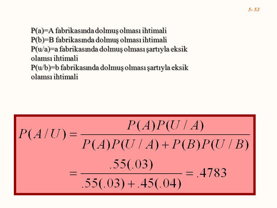 5- 53 P(a)=A fabrikasında dolmuş olması ihtimali P(b)=B fabrikasında dolmuş olması ihtimali P(u/a)=a fabrikasında dolmuş olması şartıyla eksik olamsı
