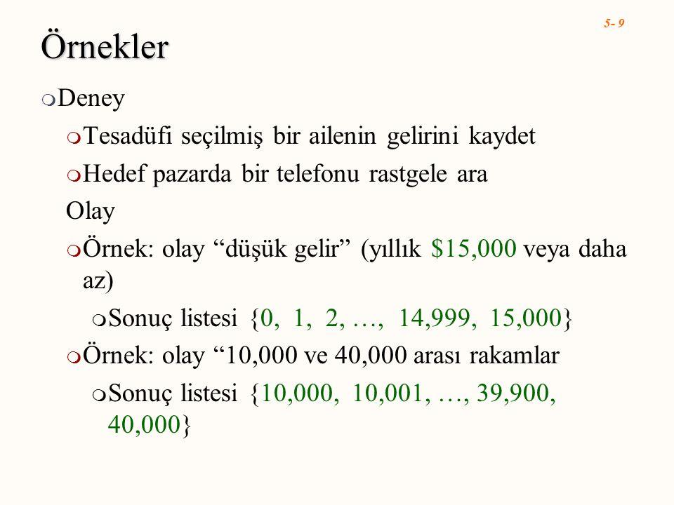 5- 40 Örnek  Ahmet'in istatistik sınavından başarılı olma ihtimali %64 ve Belma'nın başarılı olma ihtimali %50'dir.