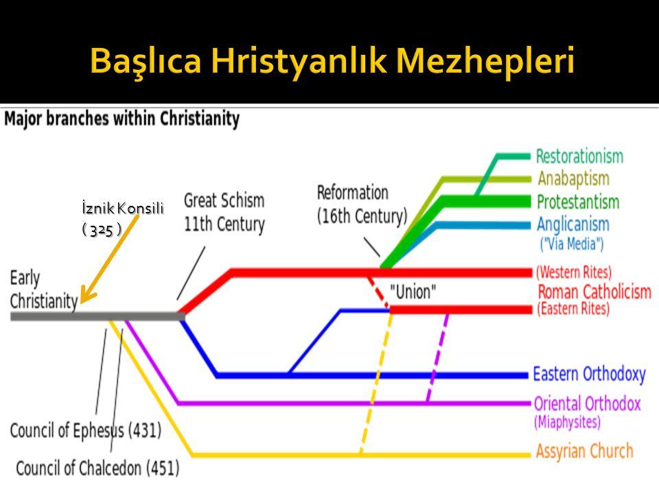 İznik Konsili ( 325 )