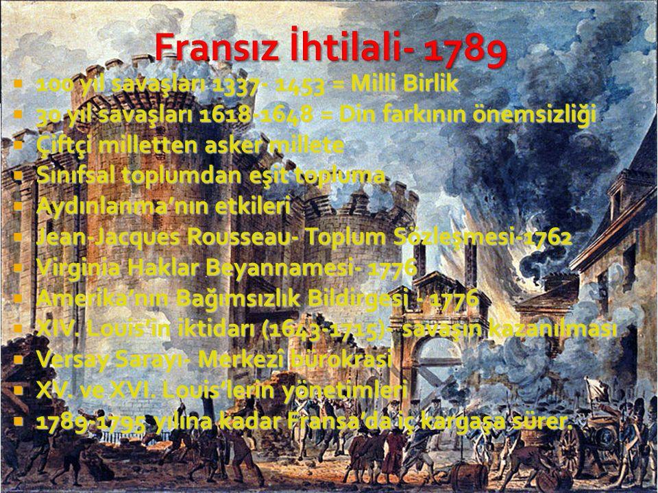  100 yıl savaşları 1337- 1453 = Milli Birlik  30 yıl savaşları 1618-1648 = Din farkının önemsizliği  Çiftçi milletten asker millete  Sınıfsal topl