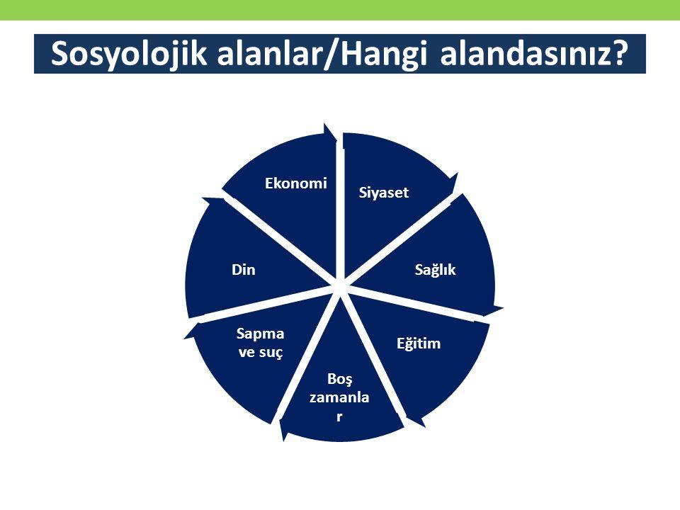 Sosyolojik alanlar/Hangi alandasınız? Siyaset Sağlık Eğitim Boş zamanla r Sapma ve suç Din Ekonomi