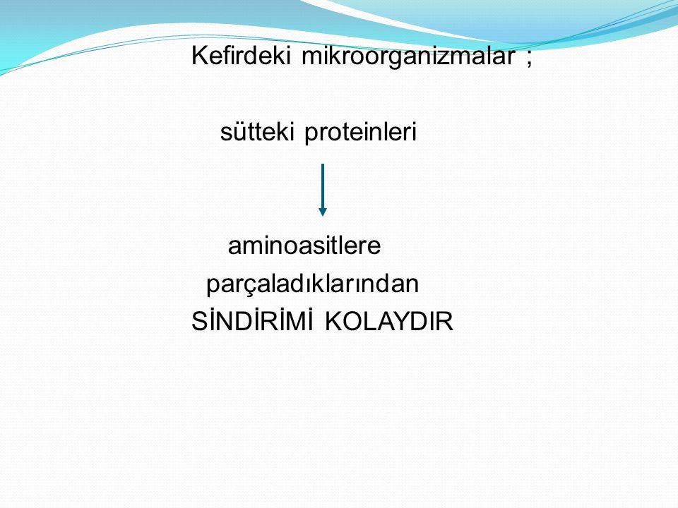 Kefirdeki mikroorganizmalar ; sütteki proteinleri aminoasitlere parçaladıklarından SİNDİRİMİ KOLAYDIR