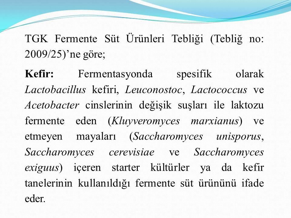 TGK Fermente Süt Ürünleri Tebliği (Tebliğ no: 2009/25)'ne göre; Kefir: Fermentasyonda spesifik olarak Lactobacillus kefiri, Leuconostoc, Lactococcus v