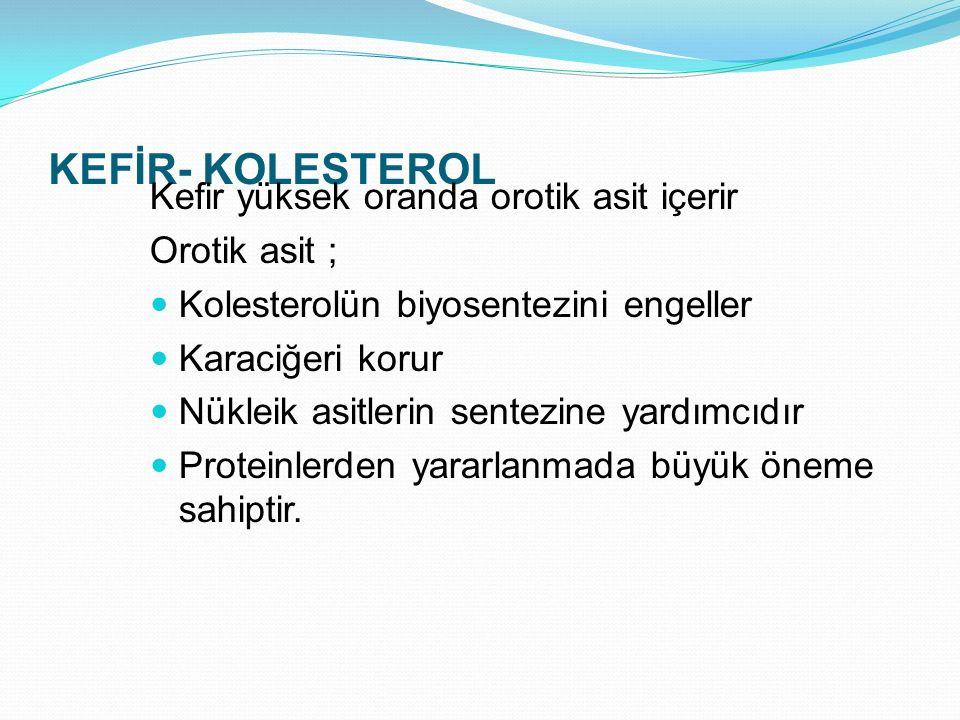 KEFİR- KOLESTEROL Kefir yüksek oranda orotik asit içerir Orotik asit ; Kolesterolün biyosentezini engeller Karaciğeri korur Nükleik asitlerin sentezin