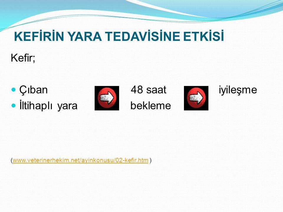 KEFİRİN YARA TEDAVİSİNE ETKİSİ Kefir; Çıban 48 saat iyileşme İltihaplı yara bekleme (www.veterinerhekim.net/ayinkonusu/02-kefir.htm )www.veterinerheki