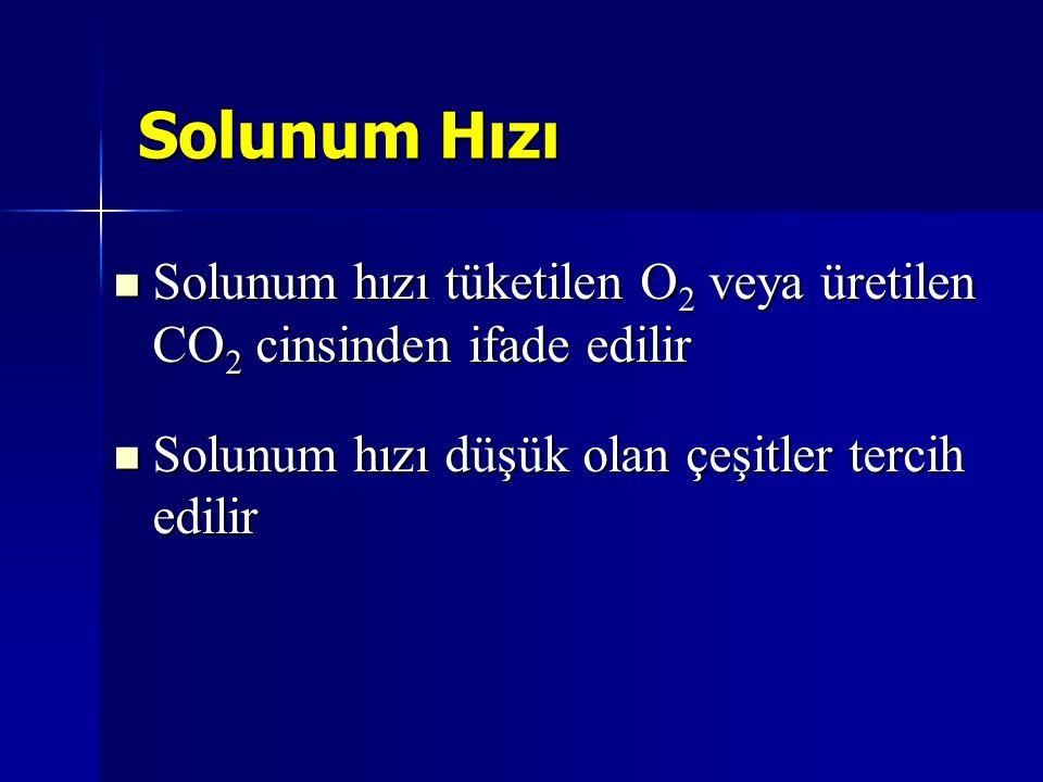 Solunum Hızı Solunum hızı tüketilen O 2 veya üretilen CO 2 cinsinden ifade edilir Solunum hızı tüketilen O 2 veya üretilen CO 2 cinsinden ifade edilir