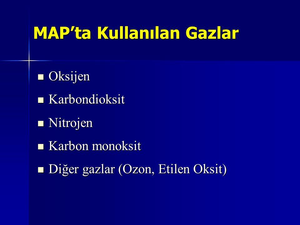 MAP'ta Kullanılan Gazlar Oksijen Oksijen Karbondioksit Karbondioksit Nitrojen Nitrojen Karbon monoksit Karbon monoksit Diğer gazlar (Ozon, Etilen Oksi