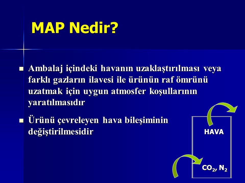 MAP Nedir? Ambalaj içindeki havanın uzaklaştırılması veya farklı gazların ilavesi ile ürünün raf ömrünü uzatmak için uygun atmosfer koşullarının yarat