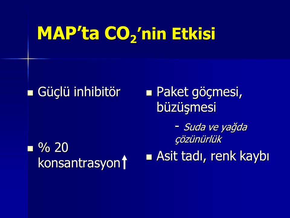 MAP'ta CO 2 'nin Etkisi Güçlü inhibitör Güçlü inhibitör % 20 konsantrasyon % 20 konsantrasyon Paket göçmesi, büzüşmesi Paket göçmesi, büzüşmesi - Suda