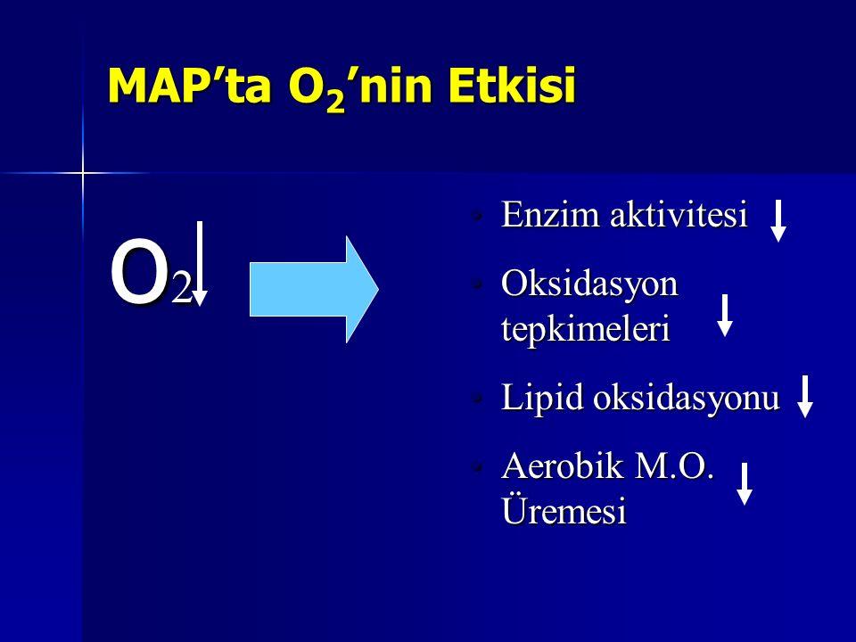 MAP'ta O 2 'nin Etkisi o2o2o2o2 Enzim aktivitesiEnzim aktivitesi Oksidasyon tepkimeleriOksidasyon tepkimeleri Lipid oksidasyonuLipid oksidasyonu Aerob