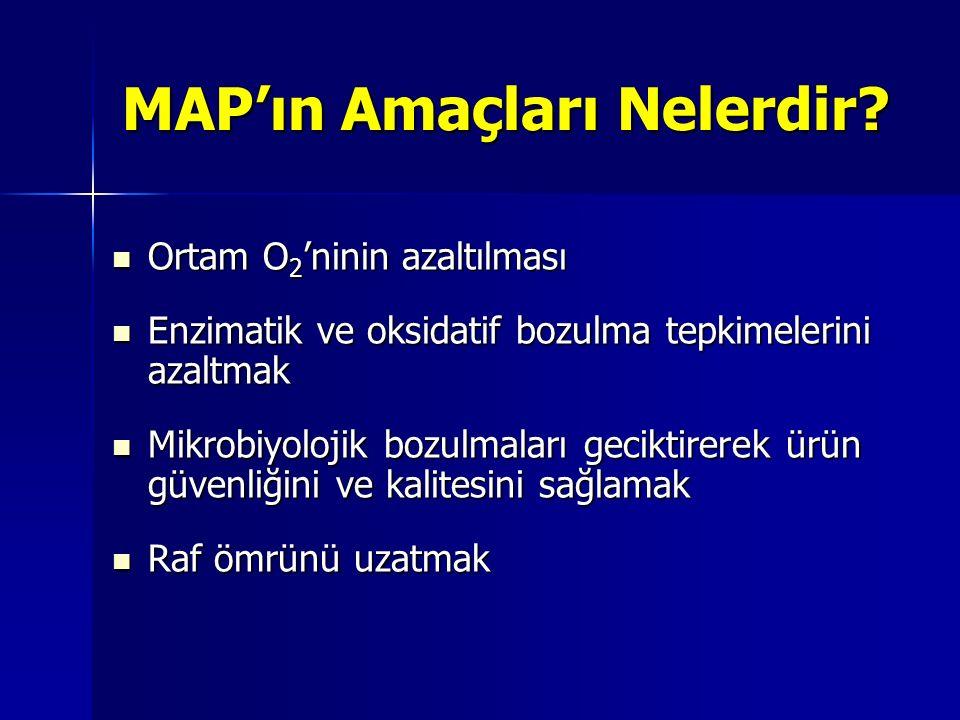 MAP'ın Amaçları Nelerdir? Ortam O 2 'ninin azaltılması Ortam O 2 'ninin azaltılması Enzimatik ve oksidatif bozulma tepkimelerini azaltmak Enzimatik ve