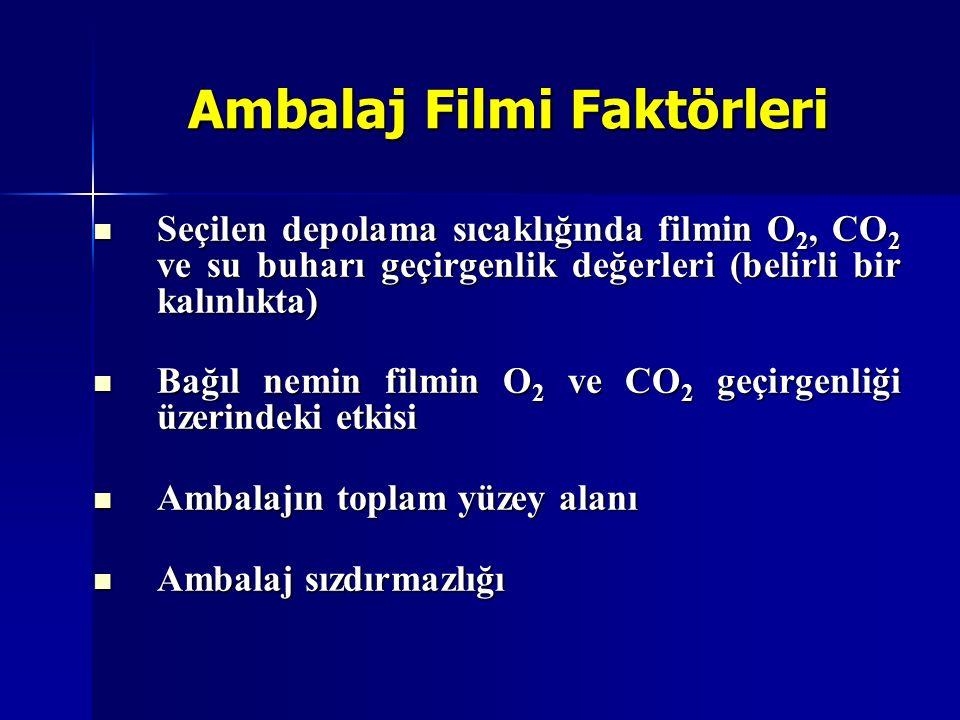 Ambalaj Filmi Faktörleri Seçilen depolama sıcaklığında filmin O 2, CO 2 ve su buharı geçirgenlik değerleri (belirli bir kalınlıkta) Seçilen depolama s