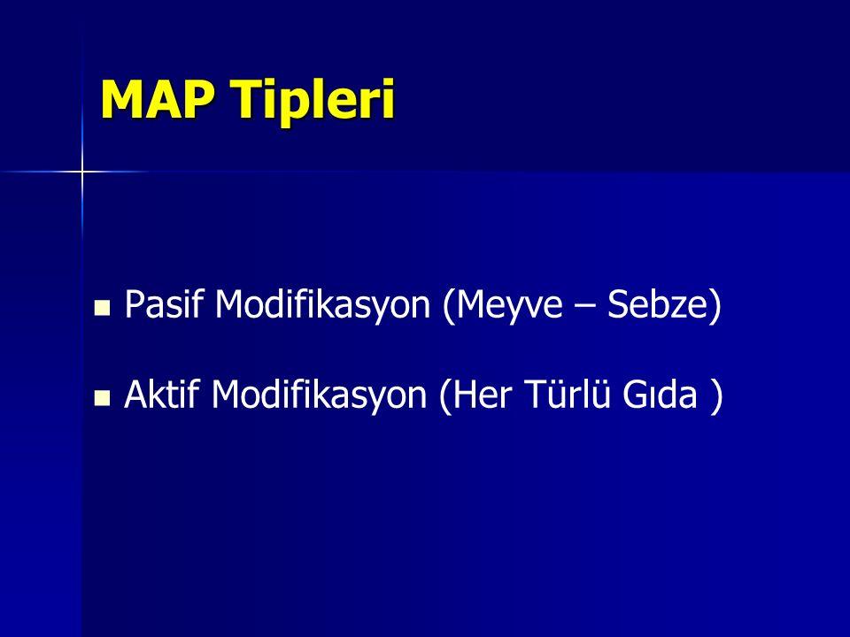 MAP Tipleri Pasif Modifikasyon (Meyve – Sebze) Aktif Modifikasyon (Her Türlü Gıda )