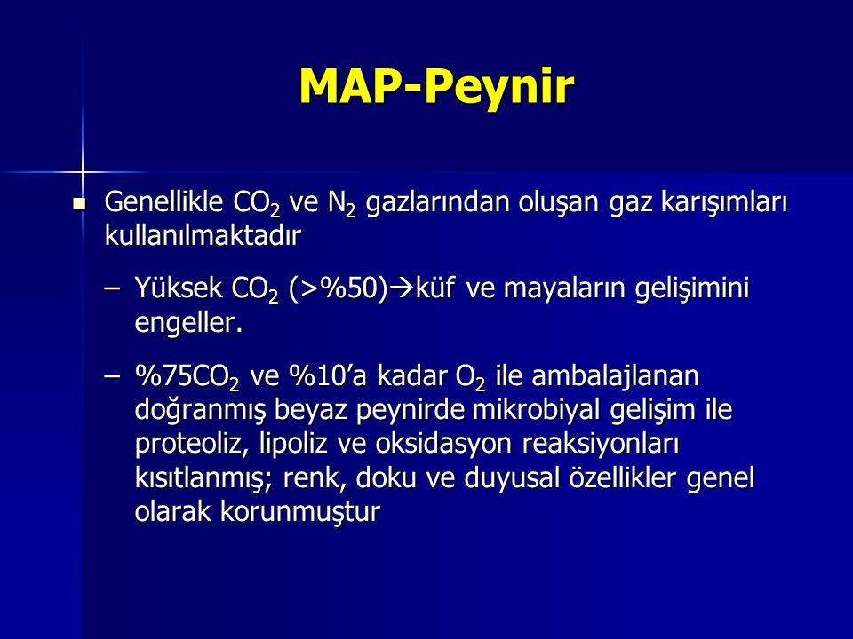 MAP-Peynir Genellikle CO 2 ve N 2 gazlarından oluşan gaz karışımları kullanılmaktadır Genellikle CO 2 ve N 2 gazlarından oluşan gaz karışımları kullan