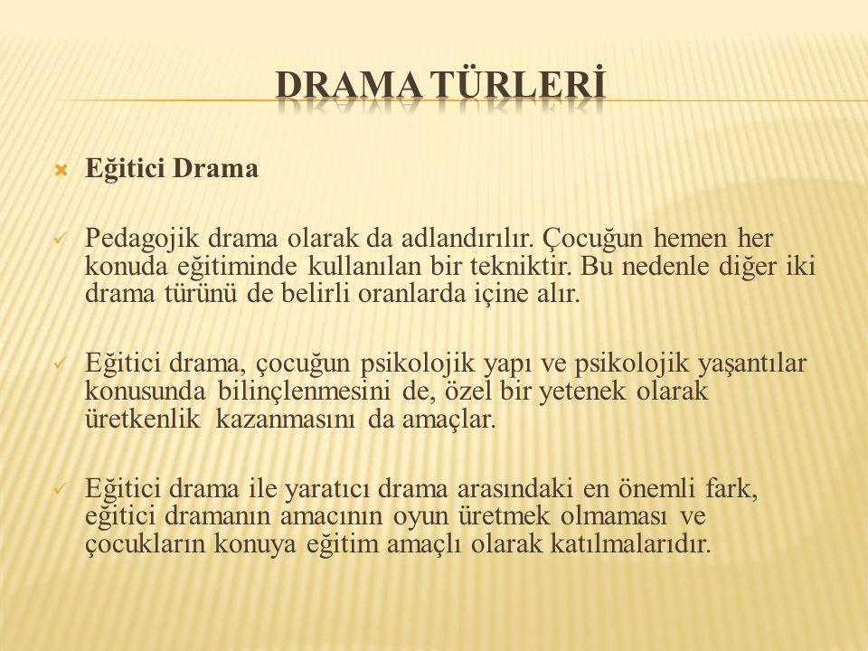  Eğitici Drama Pedagojik drama olarak da adlandırılır.
