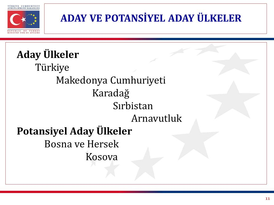 11 Aday Ülkeler Türkiye Makedonya Cumhuriyeti Karadağ Sırbistan Arnavutluk Potansiyel Aday Ülkeler Bosna ve Hersek Kosova ADAY VE POTANSİYEL ADAY ÜLKE