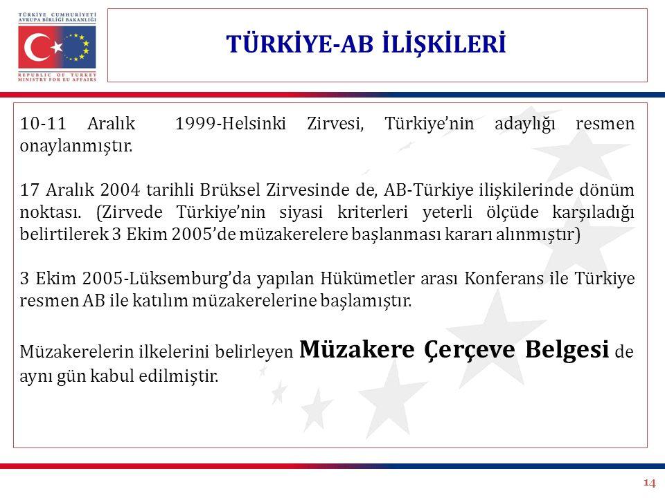 14 TÜRKİYE-AB İLİŞKİLERİ 10-11 Aralık 1999-Helsinki Zirvesi, Türkiye'nin adaylığı resmen onaylanmıştır. 17 Aralık 2004 tarihli Brüksel Zirvesinde de,