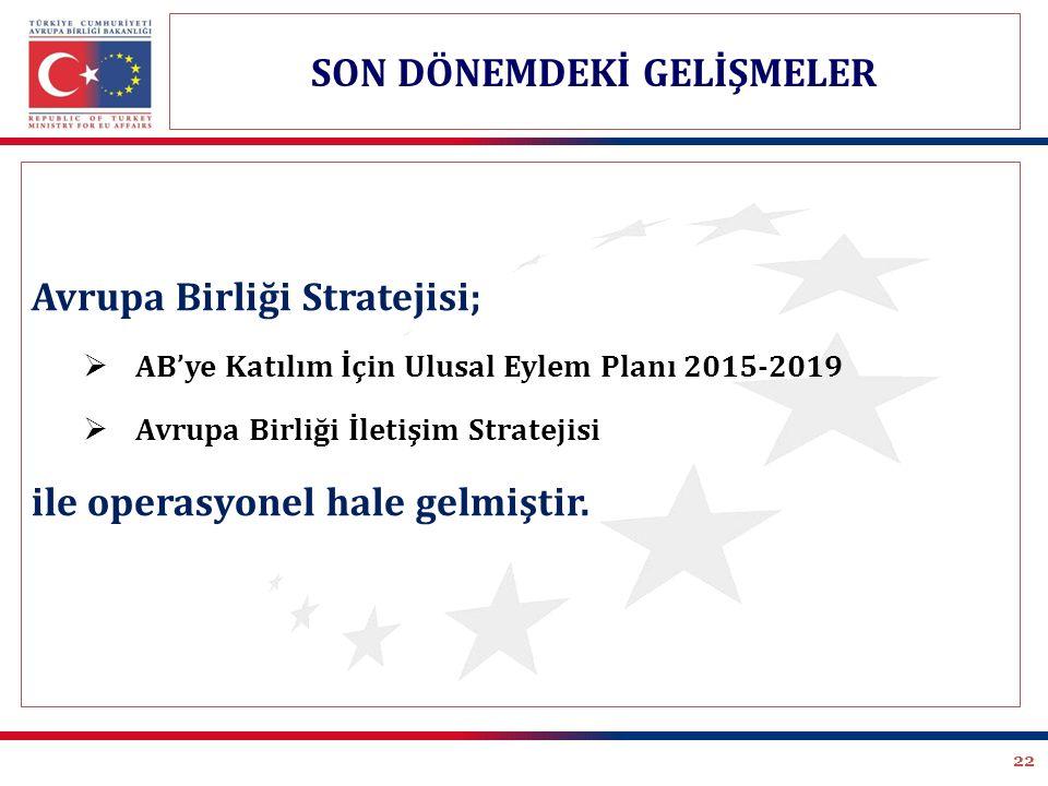 22 Avrupa Birliği Stratejisi;  AB'ye Katılım İçin Ulusal Eylem Planı 2015-2019  Avrupa Birliği İletişim Stratejisi ile operasyonel hale gelmiştir. S