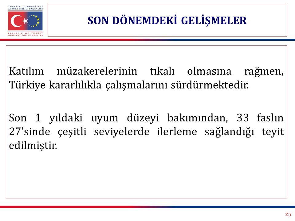 25 Katılım müzakerelerinin tıkalı olmasına rağmen, Türkiye kararlılıkla çalışmalarını sürdürmektedir. Son 1 yıldaki uyum düzeyi bakımından, 33 faslın