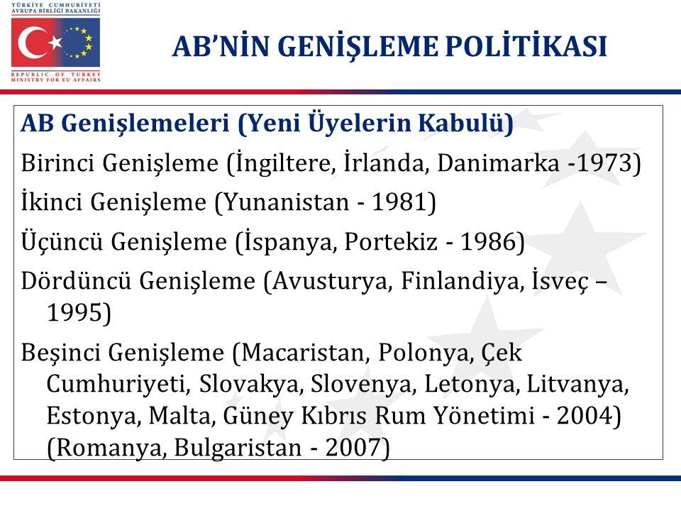 AB Genişlemeleri (Yeni Üyelerin Kabulü) Son olarak, 2013 yılında Hırvatistan'ın üye olarak kabul edilmesiyle 28 üye.
