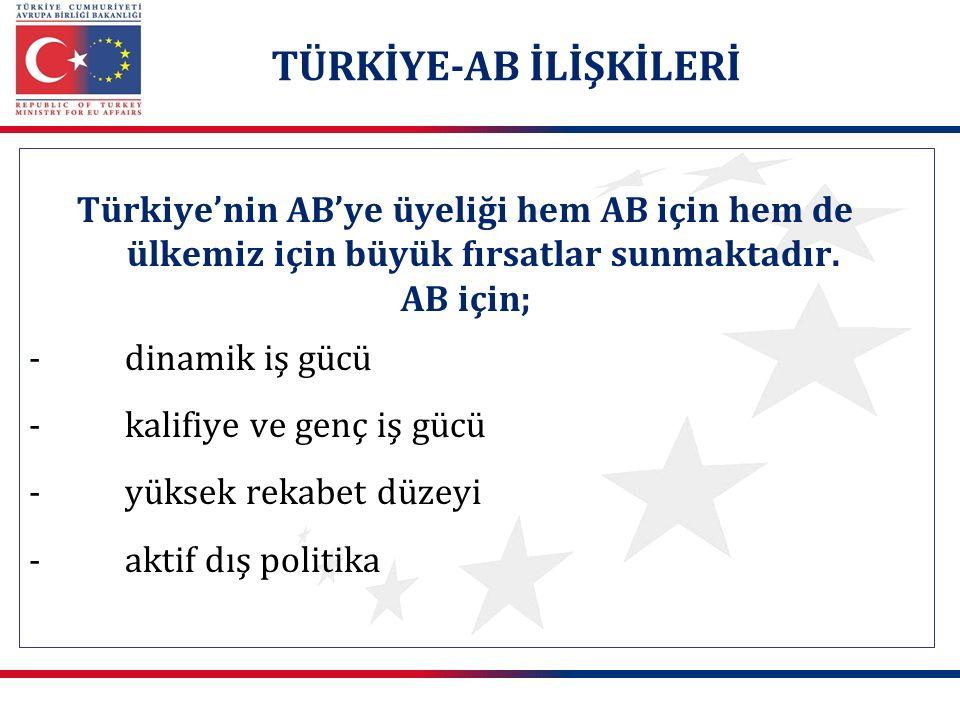 Türkiye'nin AB'ye üyeliği hem AB için hem de ülkemiz için büyük fırsatlar sunmaktadır. AB için; -dinamik iş gücü -kalifiye ve genç iş gücü -yüksek rek