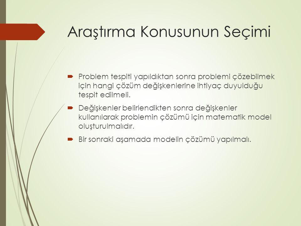 Araştırma Konusunun Seçimi  Problem tespiti yapıldıktan sonra problemi çözebilmek için hangi çözüm değişkenlerine ihtiyaç duyulduğu tespit edilmeli.