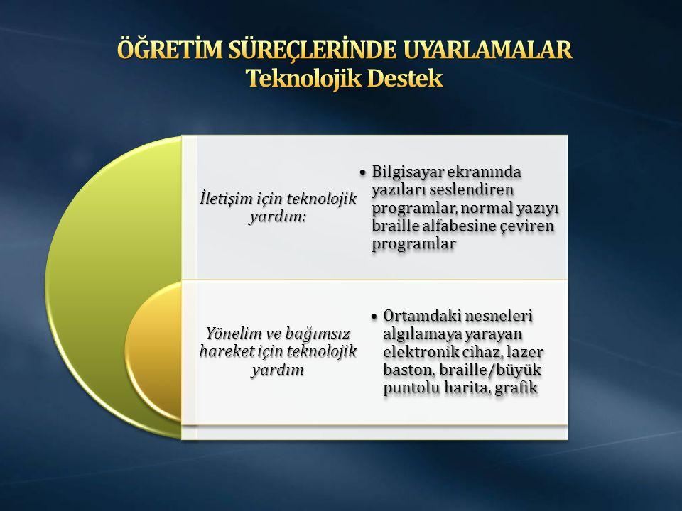 İletişim için teknolojik yardım: Yönelim ve bağımsız hareket için teknolojik yardım Bilgisayar ekranında yazıları seslendiren programlar, normal yazıyı braille alfabesine çeviren programlarBilgisayar ekranında yazıları seslendiren programlar, normal yazıyı braille alfabesine çeviren programlar Ortamdaki nesneleri algılamaya yarayan elektronik cihaz, lazer baston, braille/büyük puntolu harita, grafikOrtamdaki nesneleri algılamaya yarayan elektronik cihaz, lazer baston, braille/büyük puntolu harita, grafik