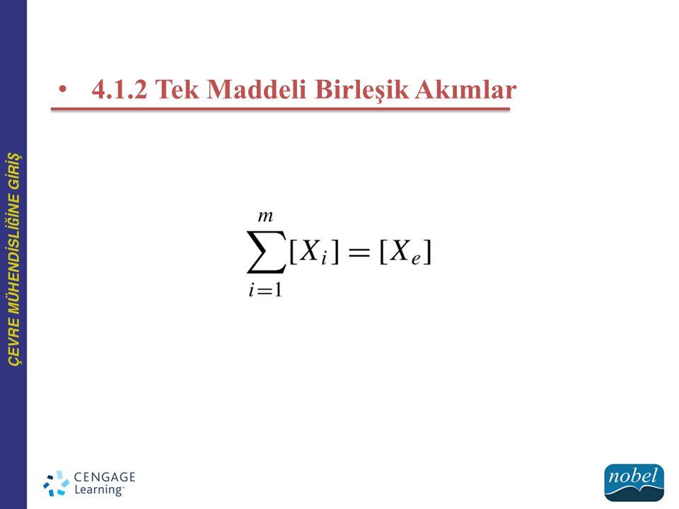 Şekil 4.11 Hava kalitesi için kutu modeli uygulaması. Bkz. Problem 4.7.