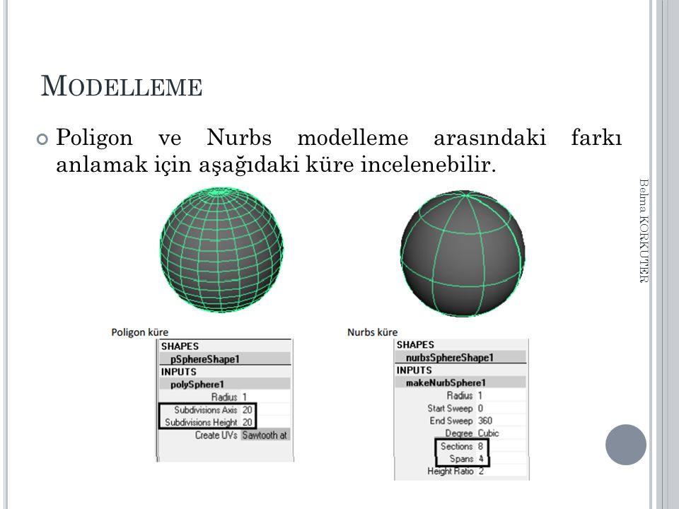 M ODELLEME Poligon ve Nurbs modelleme arasındaki farkı anlamak için aşağıdaki küre incelenebilir. Belma KORKUTER