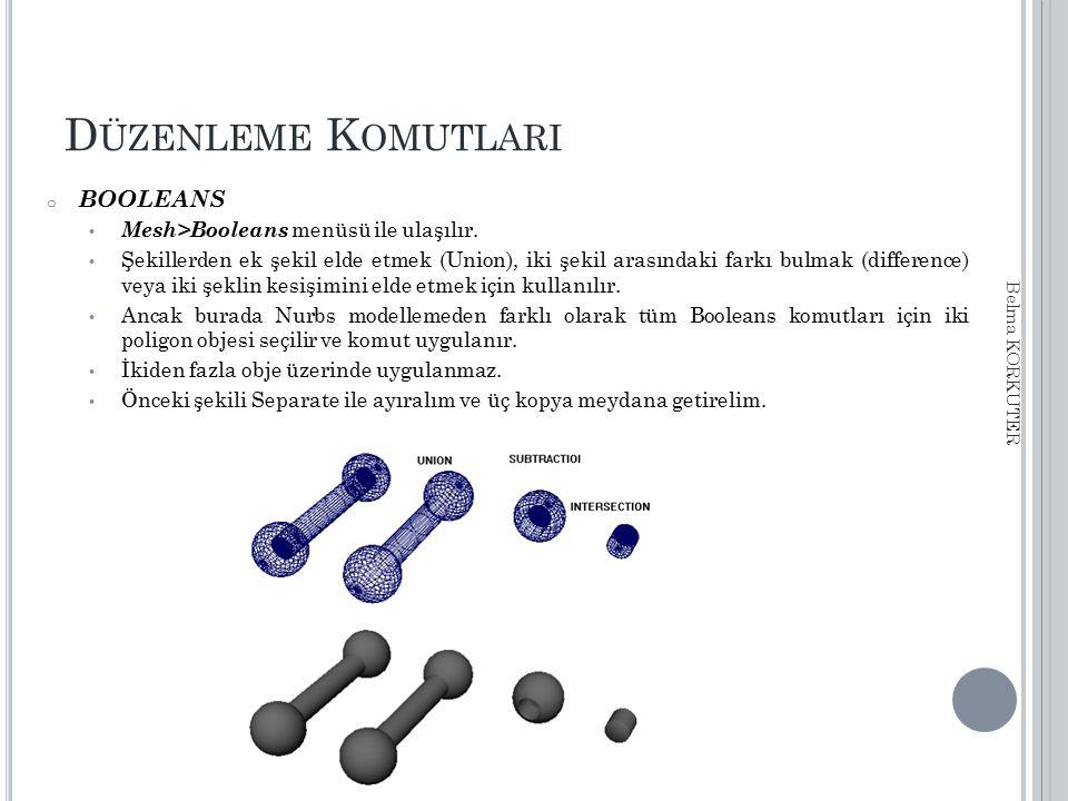 D ÜZENLEME K OMUTLARI o BOOLEANS Mesh>Booleans menüsü ile ulaşılır. Şekillerden ek şekil elde etmek (Union), iki şekil arasındaki farkı bulmak (differ