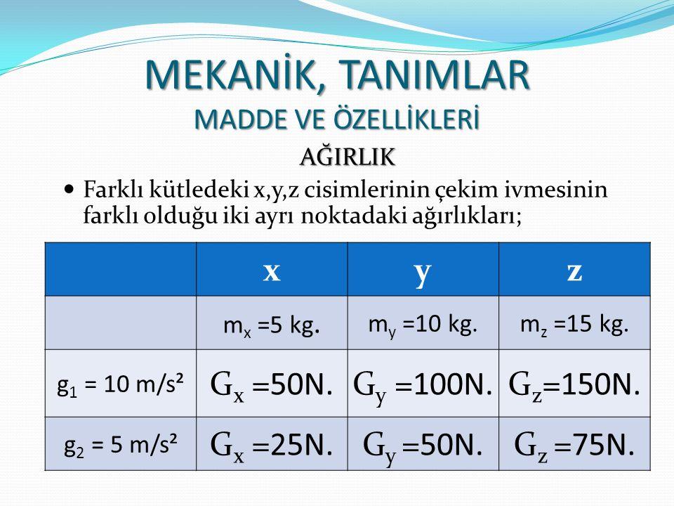 xyz m x =5 kg.m y =10 kg.m z =15 kg. g 1 = 10 m/s² G x =50N.G y =100N.G z =150N.