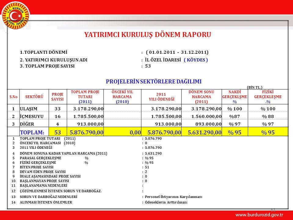 51 YATIRIMCI KURULUŞ DÖNEM RAPORU 1.TOPLANTI DÖNEMİ: ( 01.01.2011 - 31.12.2011) 2.