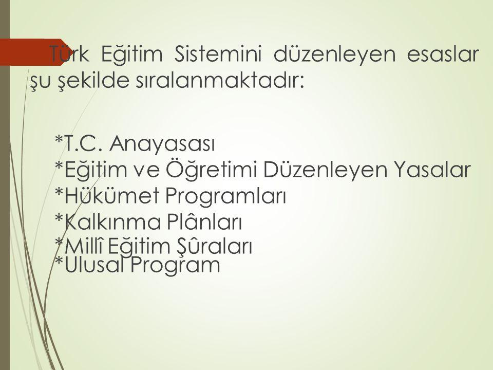 Türk Eğitim Sistemini düzenleyen esaslar şu şekilde sıralanmaktadır: *T.C. Anayasası *Eğitim ve Öğretimi Düzenleyen Yasalar *Hükümet Programları *Kalk