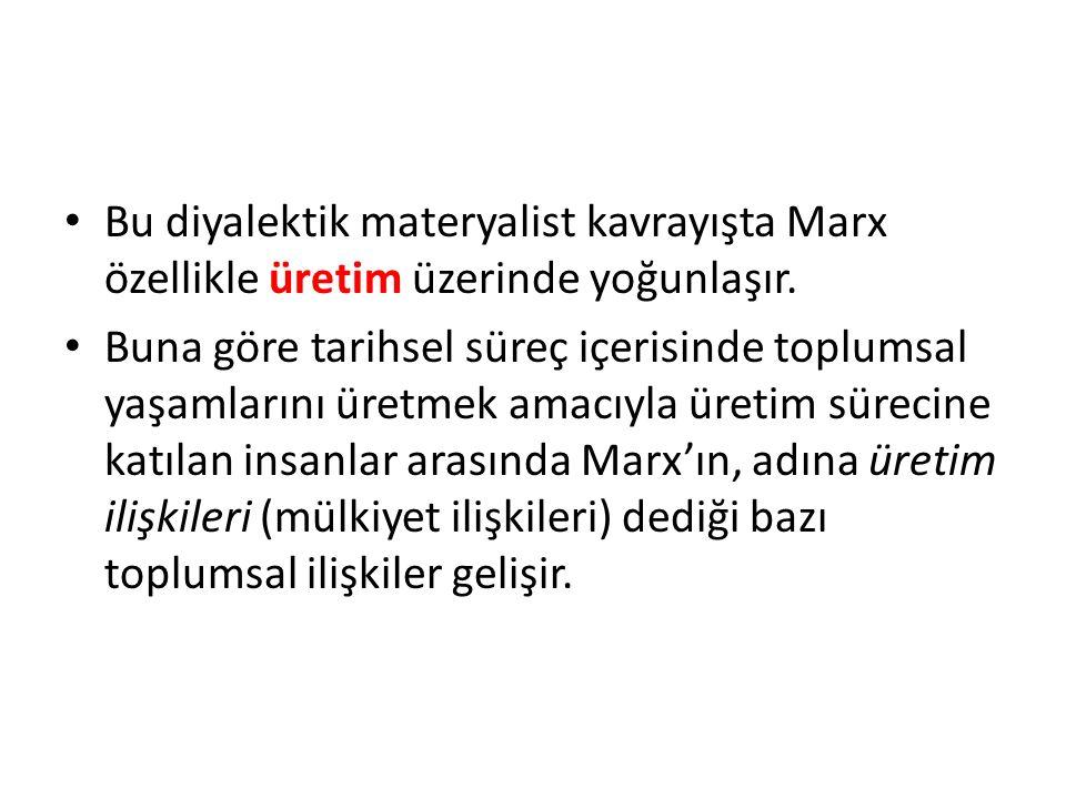 Bu diyalektik materyalist kavrayışta Marx özellikle üretim üzerinde yoğunlaşır. Buna göre tarihsel süreç içerisinde toplumsal yaşamlarını üretmek amac