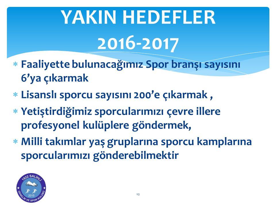  Faaliyette bulunacağımız Spor branşı sayısını 6'ya çıkarmak  Lisanslı sporcu sayısını 200'e çıkarmak,  Yetiştirdiğimiz sporcularımızı çevre illere