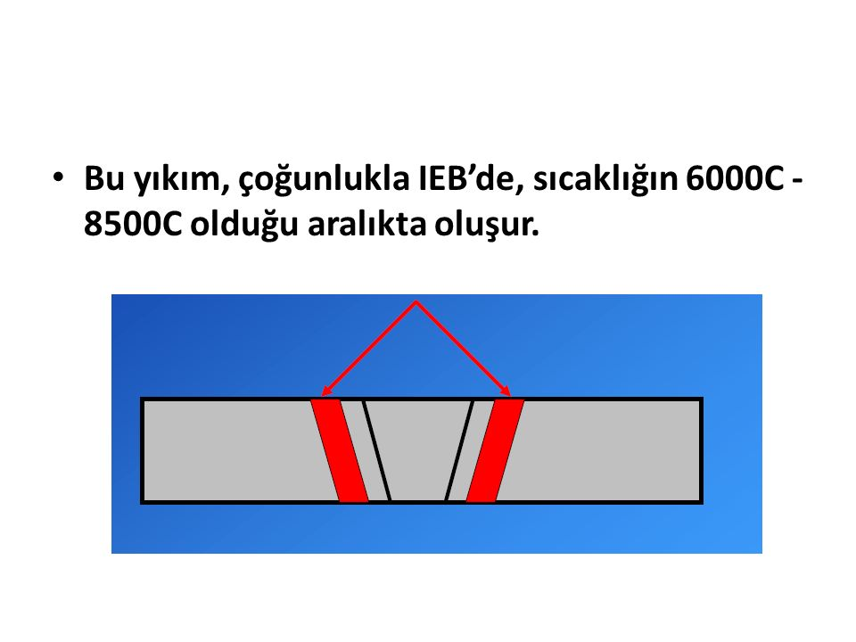 Bu yıkım, çoğunlukla IEB'de, sıcaklığın 6000C - 8500C olduğu aralıkta oluşur.