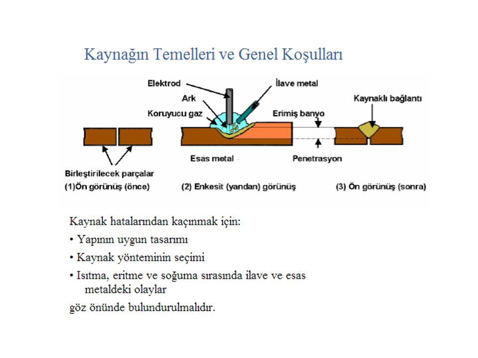 Birleşme olmadan kaynak metalinin esas metal üzerine taşması Elektrik ark kaynağında yanlış el hareketi neticesinde meydana gelir ( Şekil.13).