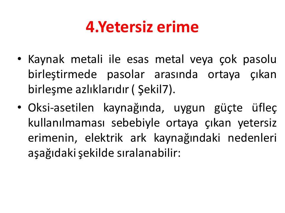 4.Yetersiz erime Kaynak metali ile esas metal veya çok pasolu birleştirmede pasolar arasında ortaya çıkan birleşme azlıklarıdır ( Şekil7). Oksi-asetil